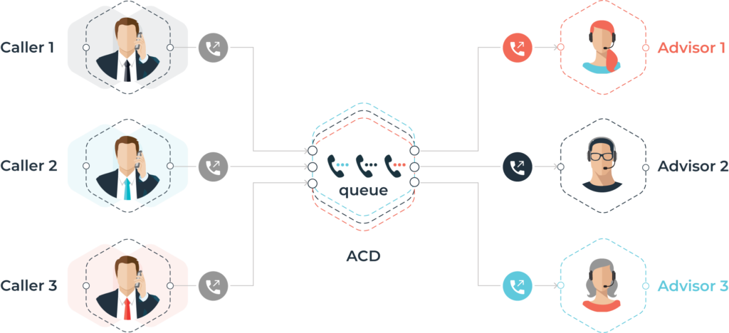 ACD graphic